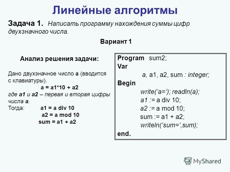 Линейные алгоритмы Задача 1. Написать программу нахождения суммы цифр двухзначного числа. Program sum2; Var a, a1, a2, sum : integer; Begin write(a=); readln(a); a1 := a div 10; a2 := a mod 10; sum := a1 + a2; writeln(sum=,sum); end. Анализ решения з