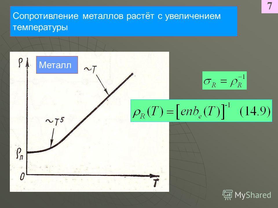 7 Сопротивление металлов растёт с увеличением температуры Металл