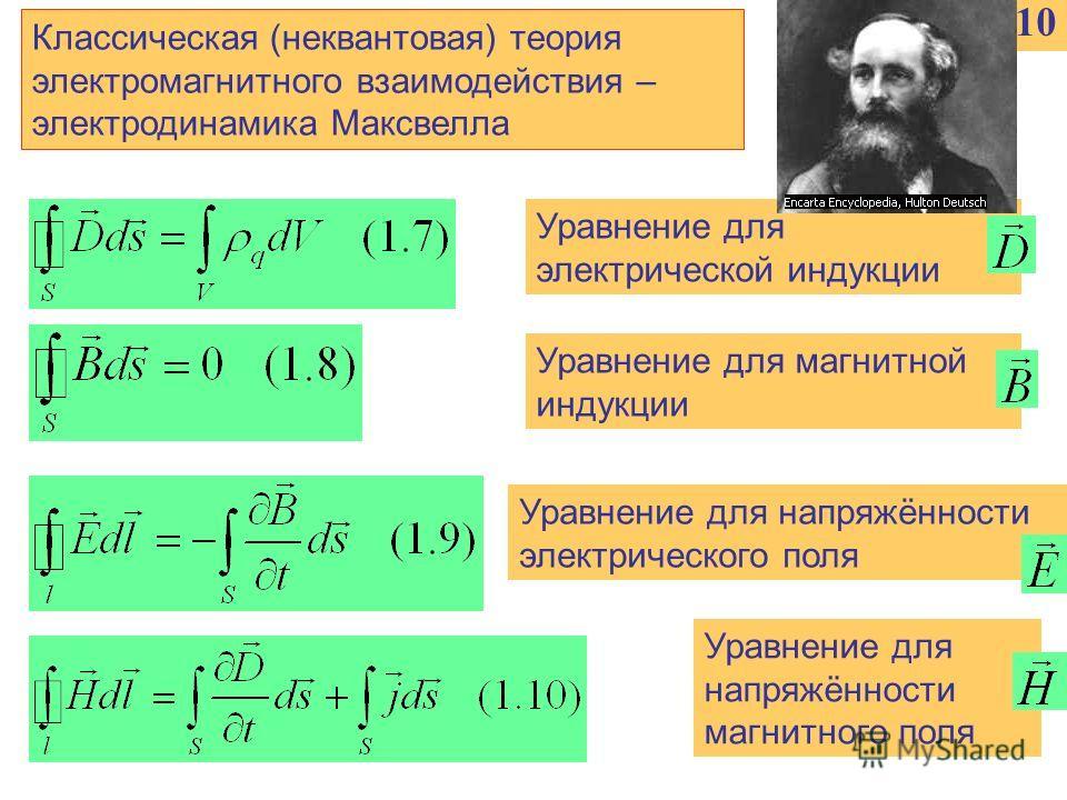 10 Уравнение для электрической индукции Классическая (неквантовая) теория электромагнитного взаимодействия – электродинамика Максвелла Уравнение для магнитной индукции Уравнение для напряжённости электрического поля Уравнение для напряжённости магнит