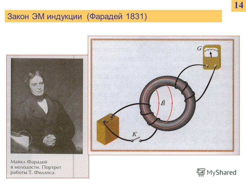 14 Закон ЭМ индукции (Фарадей 1831)