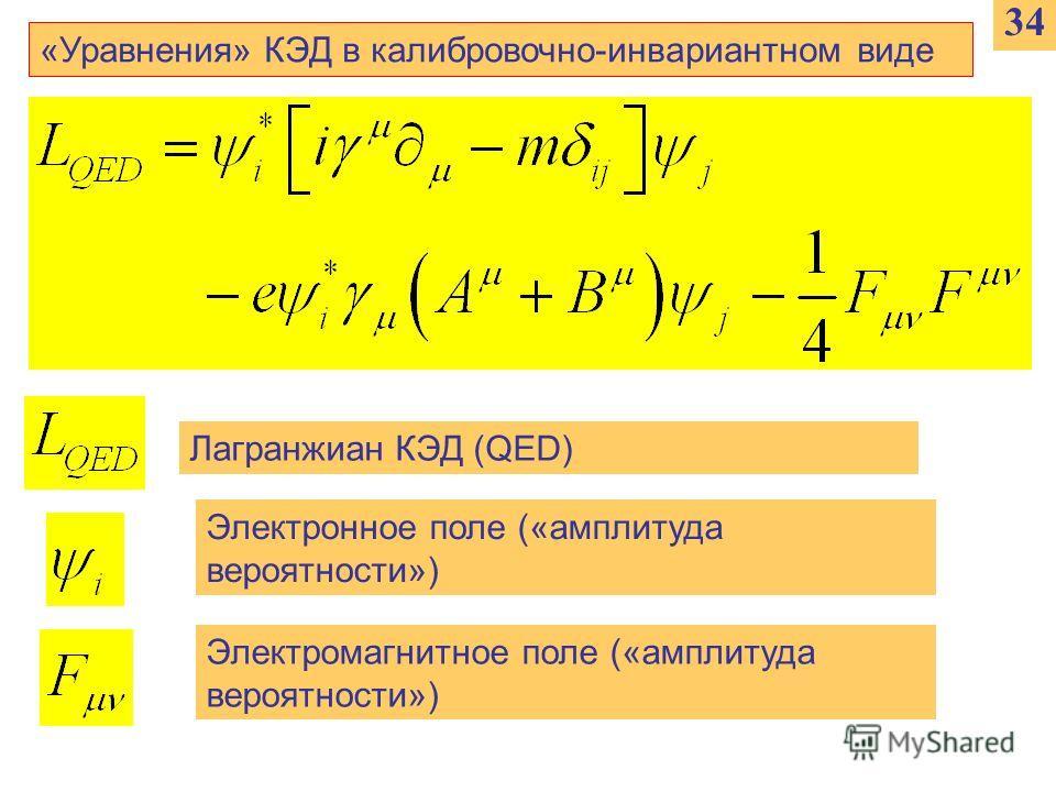 «Уравнения» КЭД в калибровочно-инвариантном виде Электронное поле («амплитуда вероятности») Электромагнитное поле («амплитуда вероятности») Лагранжиан КЭД (QED) 34