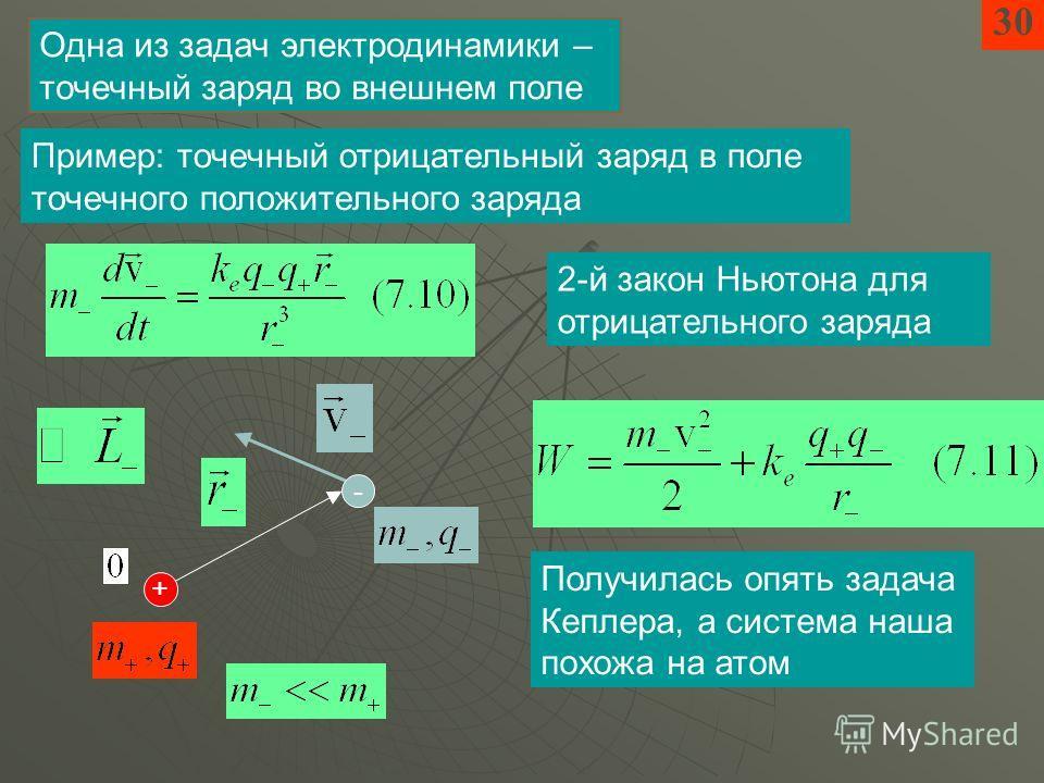 30 Одна из задач электродинамики – точечный заряд во внешнем поле Пример: точечный отрицательный заряд в поле точечного положительного заряда + - 2-й закон Ньютона для отрицательного заряда Получилась опять задача Кеплера, а система наша похожа на ат