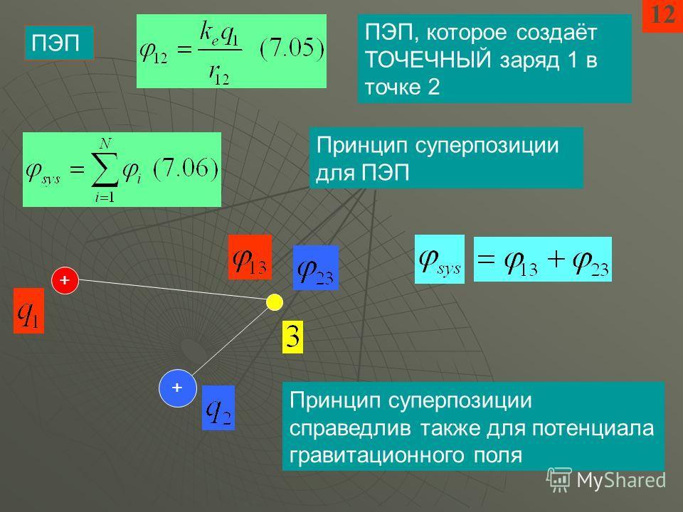 12 ПЭП ПЭП, которое создаёт ТОЧЕЧНЫЙ заряд 1 в точке 2 Принцип суперпозиции для ПЭП + + Принцип суперпозиции справедлив также для потенциала гравитационного поля