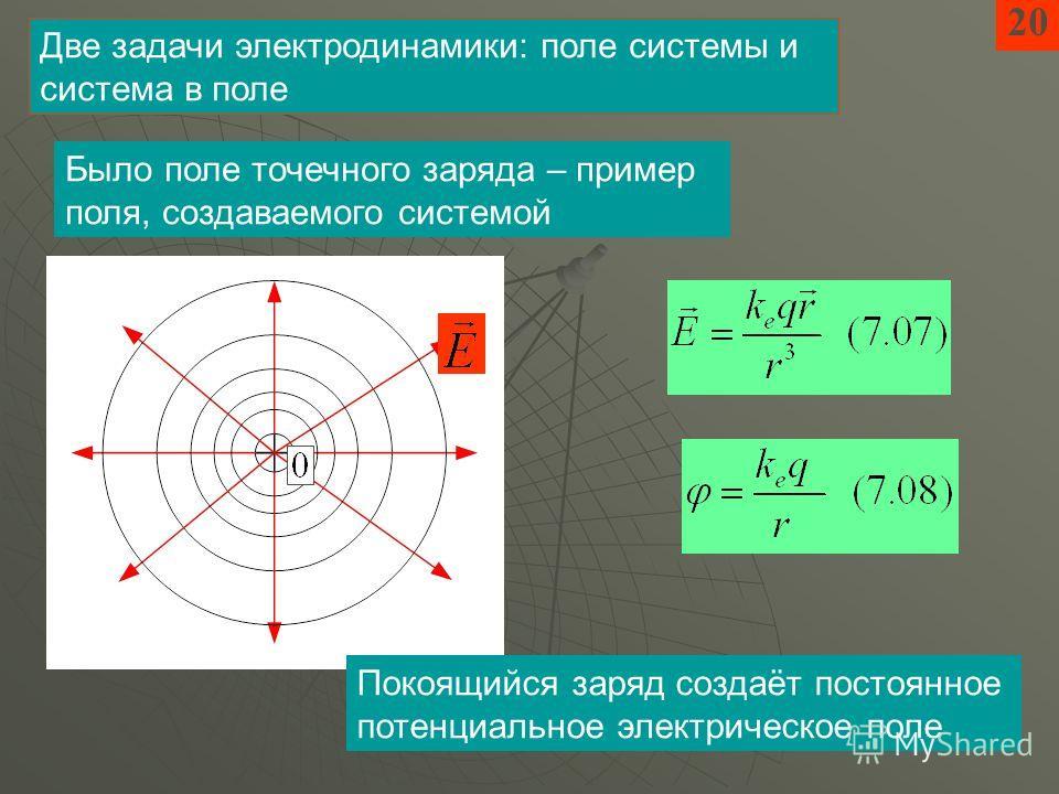 20 Две задачи электродинамики: поле системы и система в поле Было поле точечного заряда – пример поля, создаваемого системой Покоящийся заряд создаёт постоянное потенциальное электрическое поле