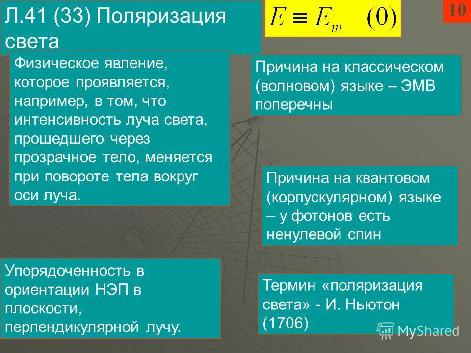 10 Л.41 (33) Поляризация света Физическое явление, которое проявляется, например, в том, что интенсивность луча света, прошедшего через прозрачное тело, меняется при повороте тела вокруг оси луча. Упорядоченность в ориентации НЭП в плоскости, перпенд