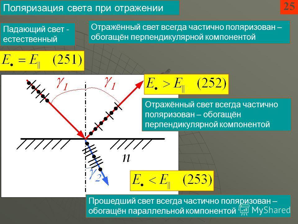 25 Поляризация света при отражении Падающий свет - естественный Отражённый свет всегда частично поляризован – обогащён перпендикулярной компонентой Прошедший свет всегда частично поляризован – обогащён параллельной компонентой Отражённый свет всегда