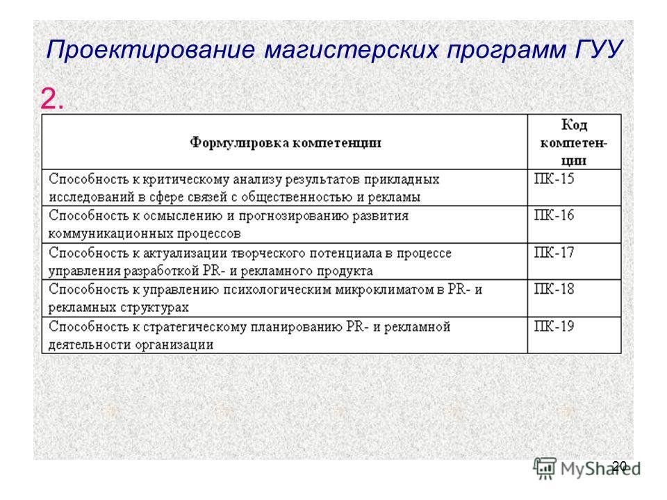 20 Проектирование магистерских программ ГУУ 2.