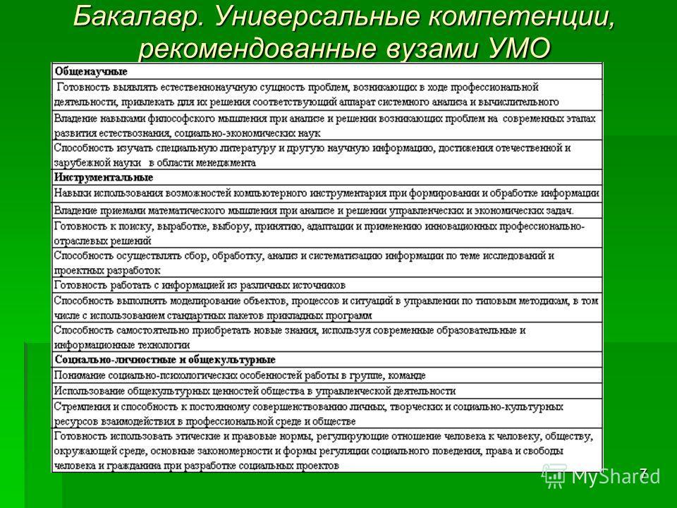 7 Бакалавр. Универсальные компетенции, рекомендованные вузами УМО