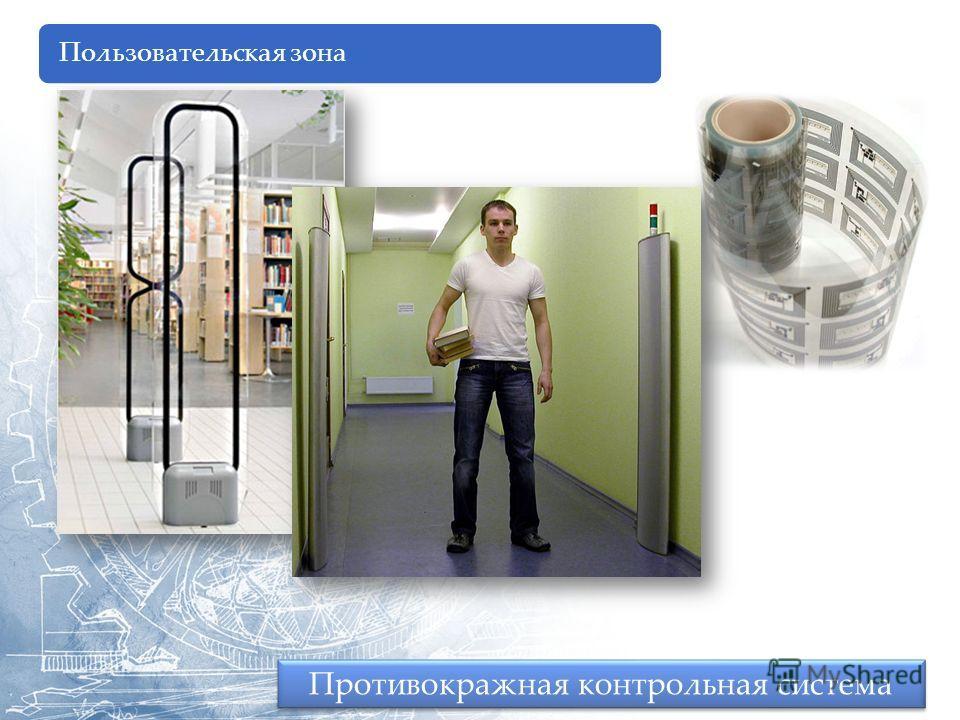 Противокражная контрольная система Пользовательская зона