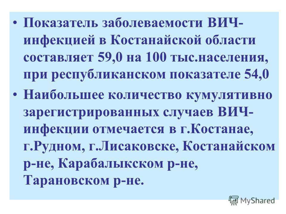 Заболеваемость ВИЧ-инфекции по областям Республики Казахстан на 01.01.2008г. с нарастающим итогом (на 100тыс.населения)