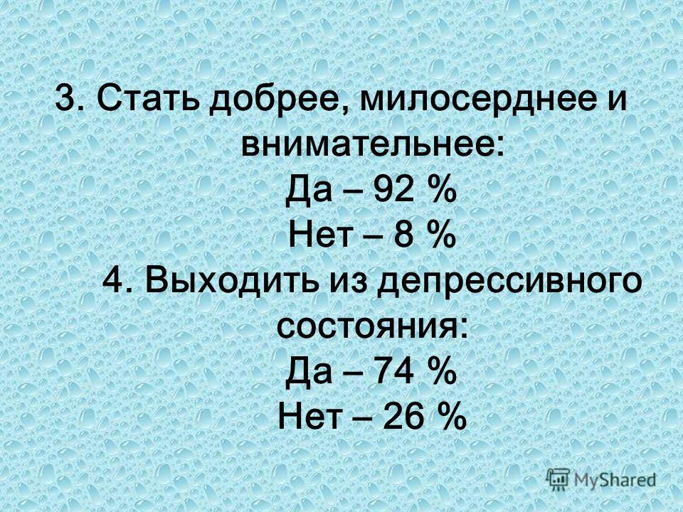 3. Стать добрее, милосерднее и внимательнее: Да – 92 % Нет – 8 % 4. Выходить из депрессивного состояния: Да – 74 % Нет – 26 %