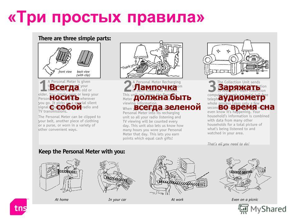 «Три простых правила» Всегда носить с собой всегда Лампочка должна быть всегда зеленой Заряжать аудиометр во время сна
