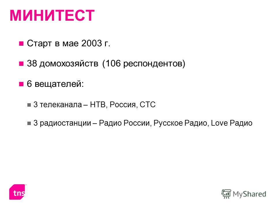 МИНИТЕСТ Старт в мае 2003 г. 38 домохозяйств (106 респондентов) 6 вещателей: 3 телеканала – НТВ, Россия, СТС 3 радиостанции – Радио России, Русское Радио, Love Радио
