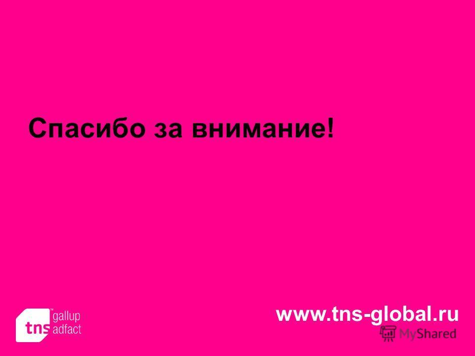 Спасибо за внимание! www.tns-global.ru