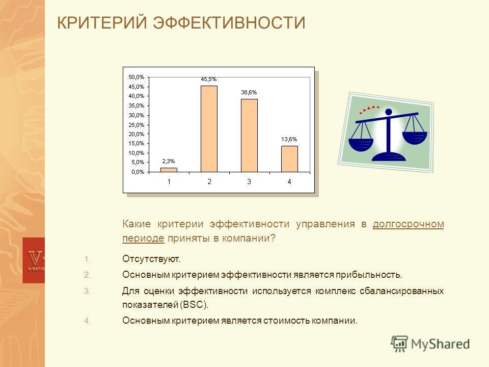 КРИТЕРИЙ ЭФФЕКТИВНОСТИ Какие критерии эффективности управления в долгосрочном периоде приняты в компании? 1. Отсутствуют. 2. Основным критерием эффективности является прибыльность. 3. Для оценки эффективности используется комплекс сбалансированных по