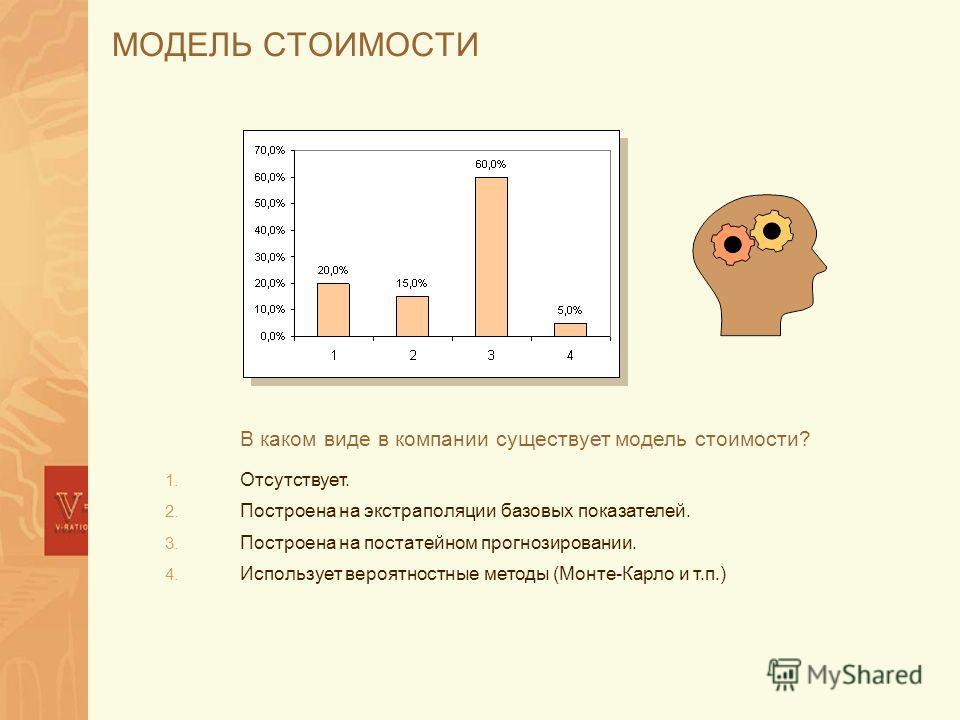 МОДЕЛЬ СТОИМОСТИ В каком виде в компании существует модель стоимости? 1. Отсутствует. 2. Построена на экстраполяции базовых показателей. 3. Построена на постатейном прогнозировании. 4. Использует вероятностные методы (Монте-Карло и т.п.)