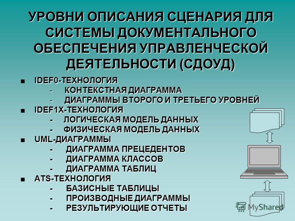 УРОВНИ ОПИСАНИЯ СЦЕНАРИЯ ДЛЯ СИСТЕМЫ ДОКУМЕНТАЛЬНОГО ОБЕСПЕЧЕНИЯ УПРАВЛЕНЧЕСКОЙ ДЕЯТЕЛЬНОСТИ (СДОУД) IDEF0-ТЕХНОЛОГИЯ -КОНТЕКСТНАЯ ДИАГРАММА -ДИАГРАММЫ ВТОРОГО И ТРЕТЬЕГО УРОВНЕЙ IDEF1Х-ТЕХНОЛОГИЯ - ЛОГИЧЕСКАЯ МОДЕЛЬ ДАННЫХ - ФИЗИЧЕСКАЯ МОДЕЛЬ ДАННЫХ