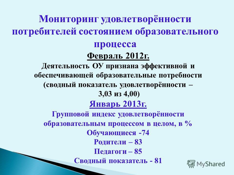 Мониторинг удовлетворённости потребителей состоянием образовательного процесса Февраль 2012г. Деятельность ОУ признана эффективной и обеспечивающей образовательные потребности (сводный показатель удовлетворённости – 3,03 из 4,00) Январь 2013г. Группо