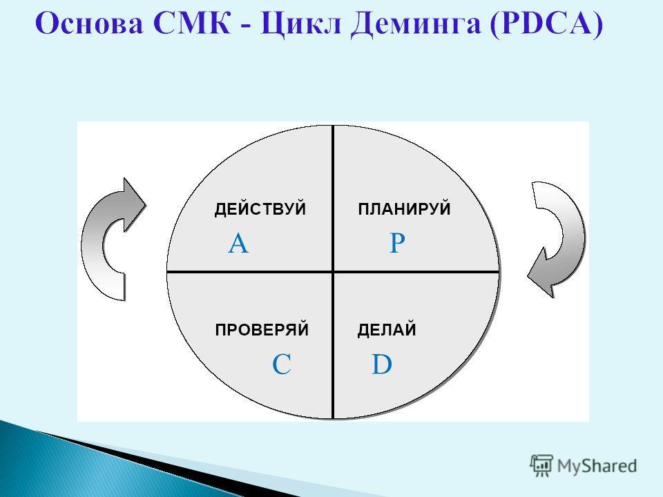 P DC A