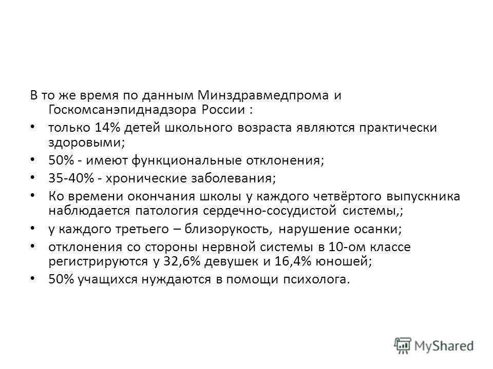 В то же время по данным Минздравмедпрома и Госкомсанэпиднадзора России : только 14% детей школьного возраста являются практически здоровыми; 50% - имеют функциональные отклонения; 35-40% - хронические заболевания; Ко времени окончания школы у каждого