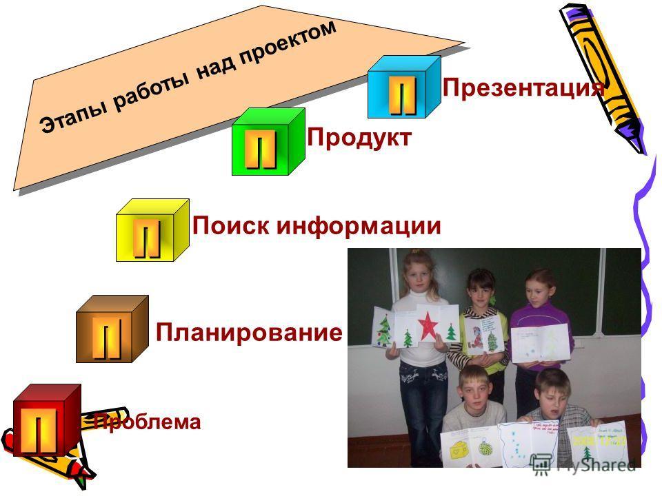 Поиск информации Продукт Презентация Планирование Этапы работы над проектом Проблема
