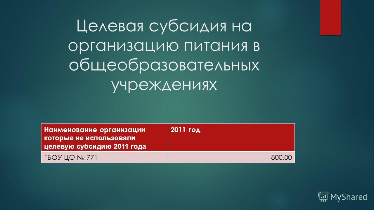 Целевая субсидия на организацию питания в общеобразовательных учреждениях Наименование организации которые не использовали целевую субсидию 2011 года 2011 год ГБОУ ЦО 771800,00