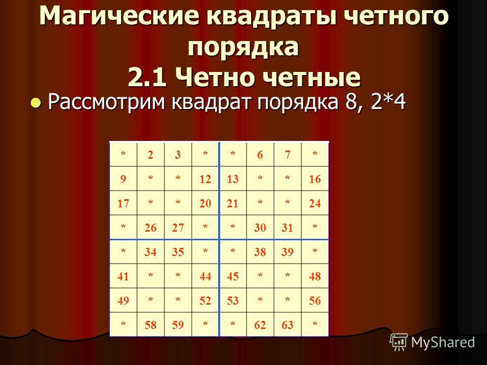 Магические квадраты четного порядка 2.1 Четно четные Рассмотрим квадрат порядка 8, 2*4 Рассмотрим квадрат порядка 8, 2*4 *23**67* 9**1213**16 17**2021**24 *2627**3031* *3435**3839* 41**4445**48 49**5253**56 *5859**6263*