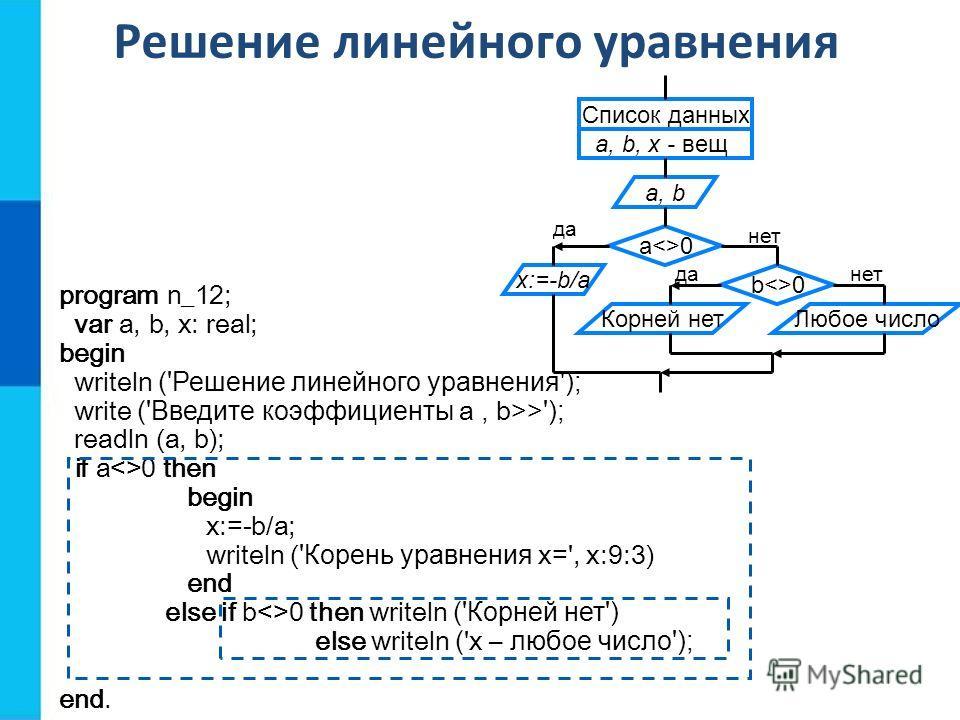 Решение линейного уравнения program n_12; var a, b, x: real; begin writeln ('Решение линейного уравнения'); write ('Введите коэффициенты a, b>>'); readln (a, b); if a0 then begin x:=-b/a; writeln ('Корень уравнения x=', x:9:3) end else if b0 then wri