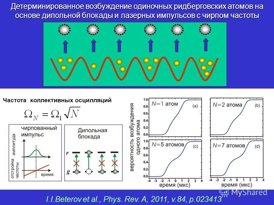 Детерминированное возбуждение одиночных ридберговских атомов на основе дипольной блокады и лазерных импульсов с чирпом частоты I.I.Beterov et al., Phys. Rev. A, 2011, v.84, p.023413 Частота коллективных осцилляций