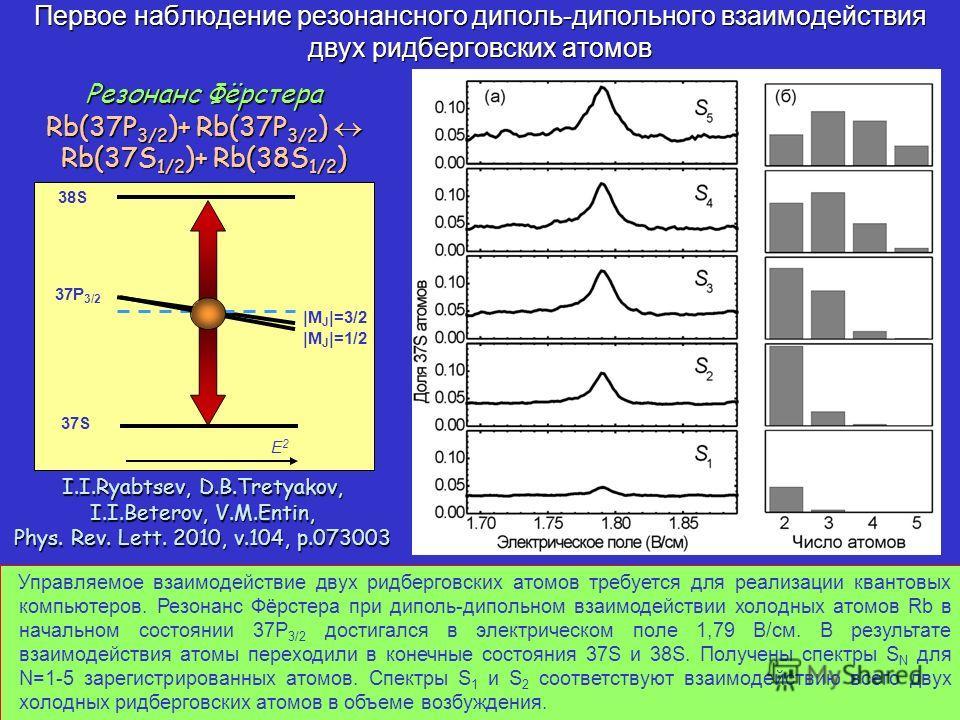 Первое наблюдение резонансного диполь-дипольного взаимодействия двух ридберговских атомов 37P 3/2 38S E2E2 37S |M J |=3/2 |M J |=1/2 Резонанс Фёрстера Rb(37P 3/2 )+ Rb(37P 3/2 ) Rb(37S 1/2 )+ Rb(38S 1/2 ) Управляемое взаимодействие двух ридберговских