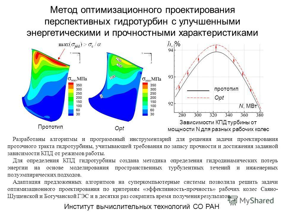 Метод оптимизационного проектирования перспективных гидротурбин с улучшенными энергетическими и прочностными характеристиками Зависимости КПД турбины от мощности N для разных рабочих колес прототип Opt Прототип Opt N, МВт Разработаны алгоритмы и прог