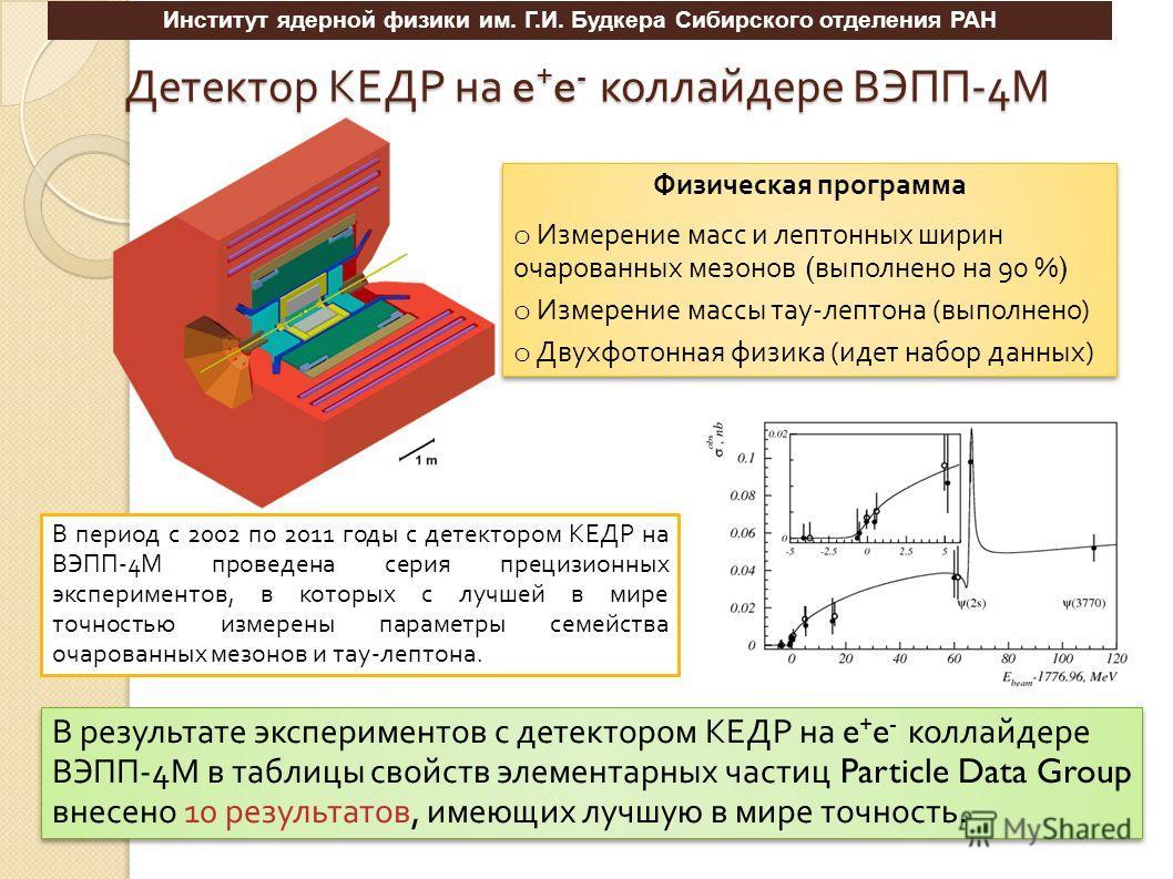 Физическая программа o Измерение масс и лептонных ширин очарованных мезонов ( выполнено на 90 %) o Измерение массы тау - лептона ( выполнено ) o Двухфотонная физика ( идет набор данных ) Физическая программа o Измерение масс и лептонных ширин очарова