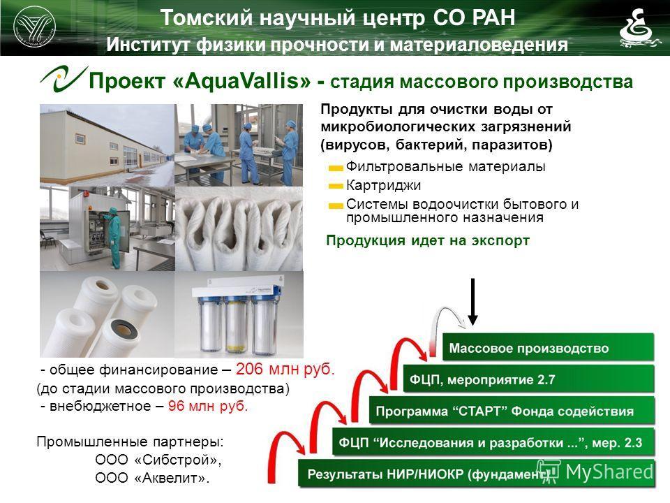 Томский научный центр СО РАН Институт физики прочности и материаловедения Проект «АquaVallis» - стадия массового производства - общее финансирование – 206 млн руб. (до стадии массового производства) - внебюджетное – 96 млн руб. Промышленные партнеры: