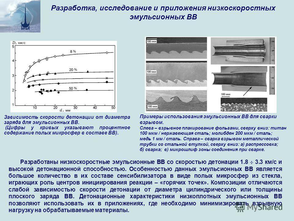 Разработка, исследование и приложения низкоскоростных эмульсионных ВВ Разработаны низкоскоростные эмульсионные ВВ со скоростью детонации 1.8 3.3 км/с и высокой детонационной способностью. Особенностью данных эмульсионных ВВ является большое количеств