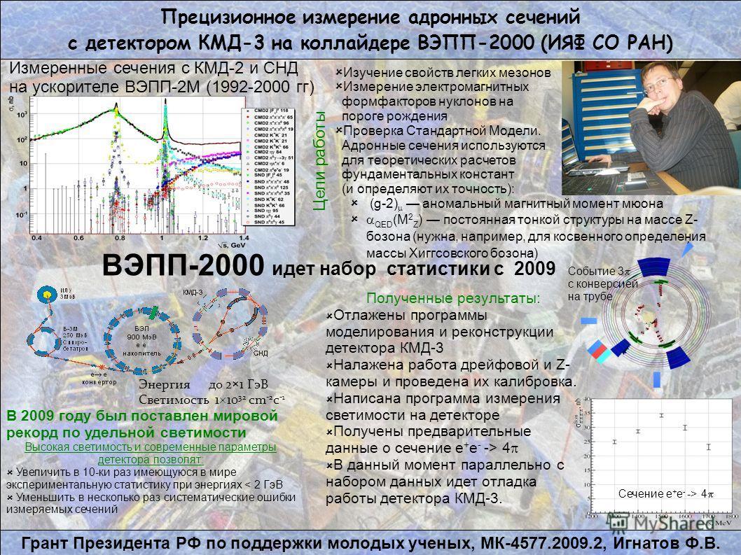 Прецизионное измерение адронных сечений с детектором КМД-3 на коллайдере ВЭПП-2000 (ИЯФ СО РАН) Энергия до 2×1 ГэВ Светимость 1 10 32 cm -2 c -1 Изучение свойств легких мезонов Измерение электромагнитных формфакторов нуклонов на пороге рождения Прове
