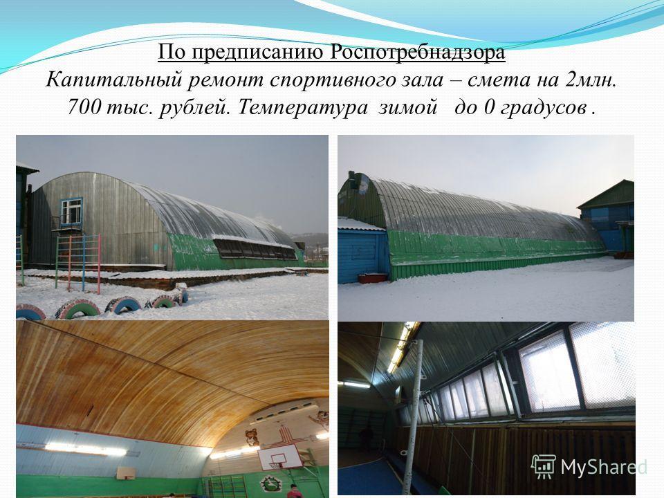 По предписанию Роспотребнадзора Капитальный ремонт спортивного зала – смета на 2млн. 700 тыс. рублей. Температура зимой до 0 градусов.