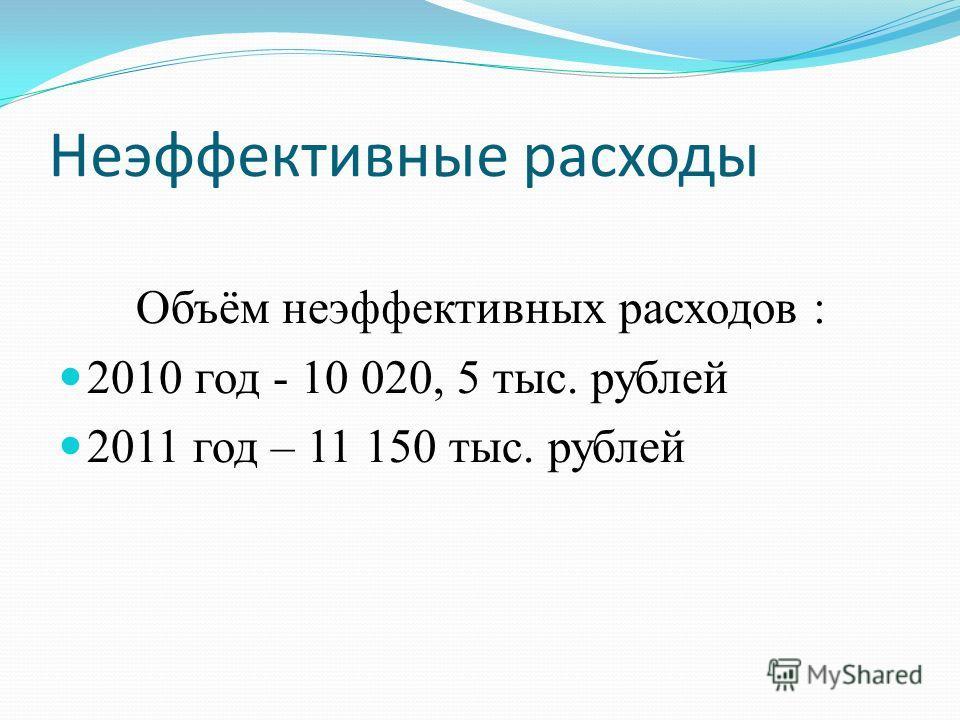 Неэффективные расходы Объём неэффективных расходов : 2010 год - 10 020, 5 тыс. рублей 2011 год – 11 150 тыс. рублей