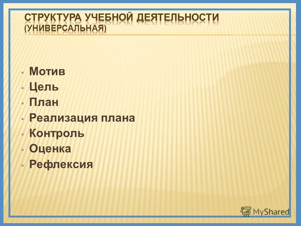 С–16 Мотив Цель План Реализация плана Контроль Оценка Рефлексия