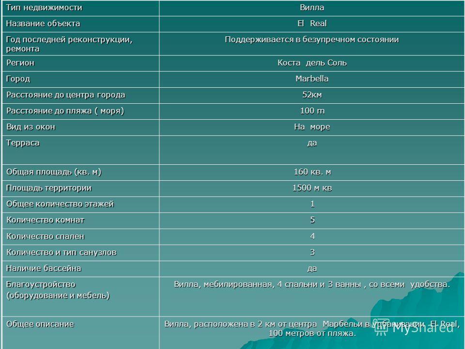Тип недвижимости Вилла Название объекта El Real Год последней реконструкции, ремонта Поддерживается в безупречном состоянии Регион Коста дель Соль ГородMarbella Расстояние до центра города 52км Расстояние до пляжа ( моря) 100 m Вид из окон На море Те