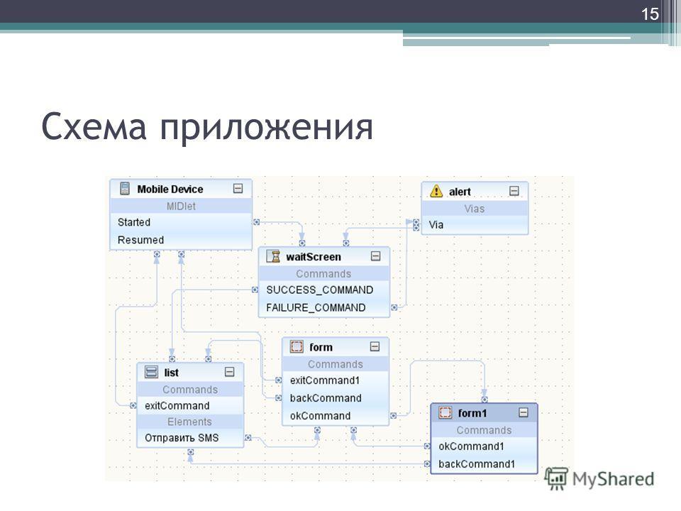 Схема приложения 15