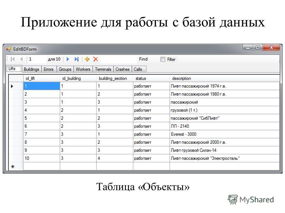Таблица «Объекты»