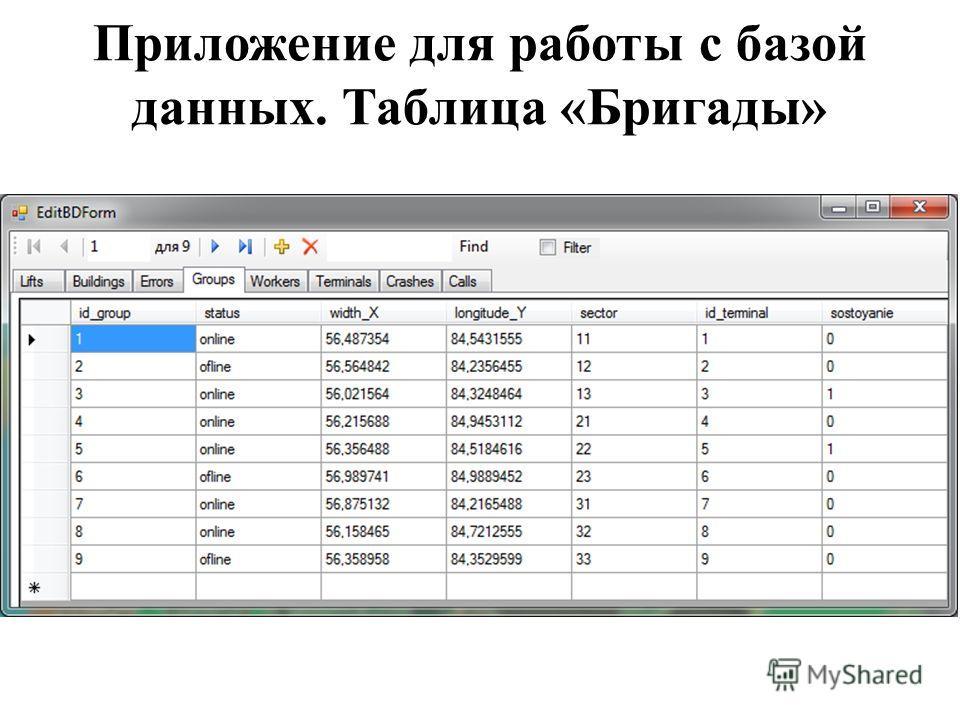 Приложение для работы с базой данных. Таблица «Бригады»
