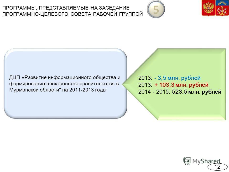 ДЦП «Развитие информационного общества и формирование электронного правительства в Мурманской области