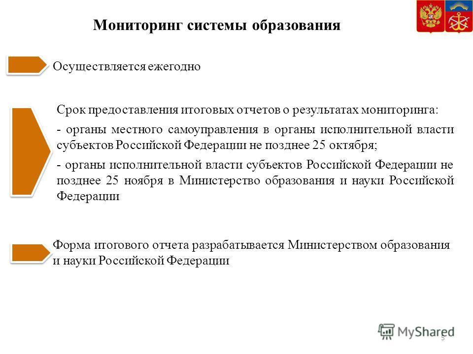 Мониторинг системы образования 5 Осуществляется ежегодно Срок предоставления итоговых отчетов о результатах мониторинга: - органы местного самоуправления в органы исполнительной власти субъектов Российской Федерации не позднее 25 октября; - органы ис