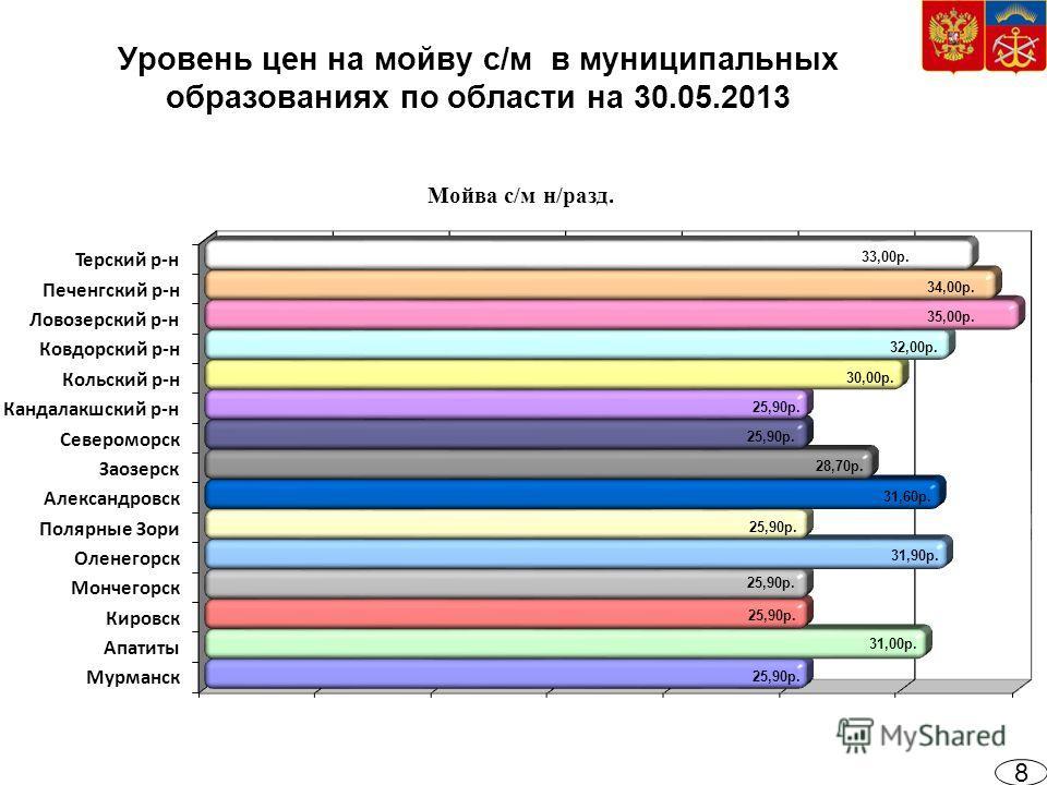 Уровень цен на мойву с/м в муниципальных образованиях по области на 30.05.2013 8