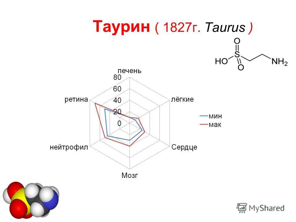Таурин ( 1827г. Taurus )