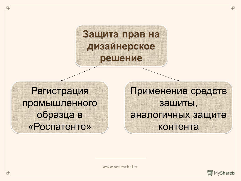 Защита прав на дизайнерское решение Регистрация промышленного образца в «Роспатенте» Применение средств защиты, аналогичных защите контента