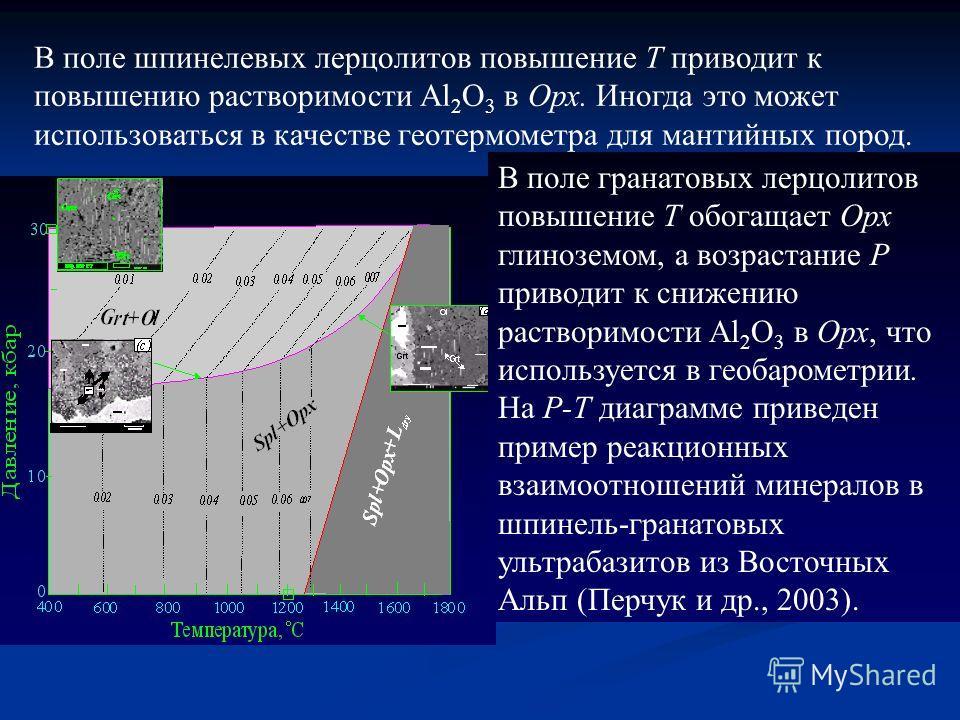 В поле шпинелевых лерцолитов повышение Т приводит к повышению растворимости Al 2 O 3 в Орх. Иногда это может использоваться в качестве геотермометра для мантийных пород. В поле гранатовых лерцолитов повышение Т обогащает Орх глиноземом, а возрастание