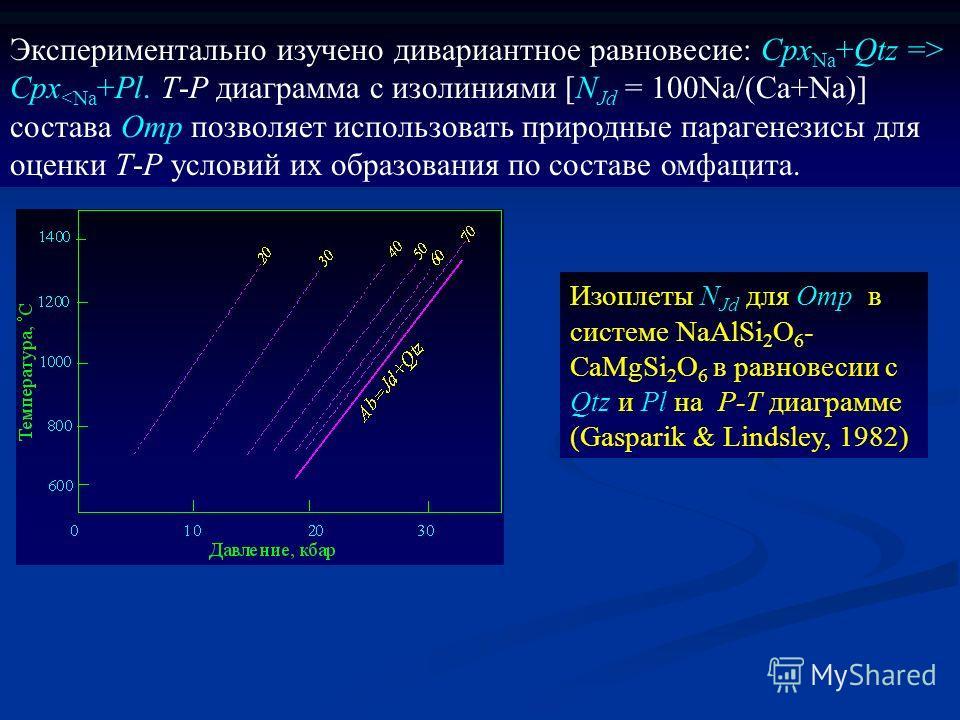 Экспериментально изучено дивариантное равновесие: Cpx Na +Qtz => Cpx