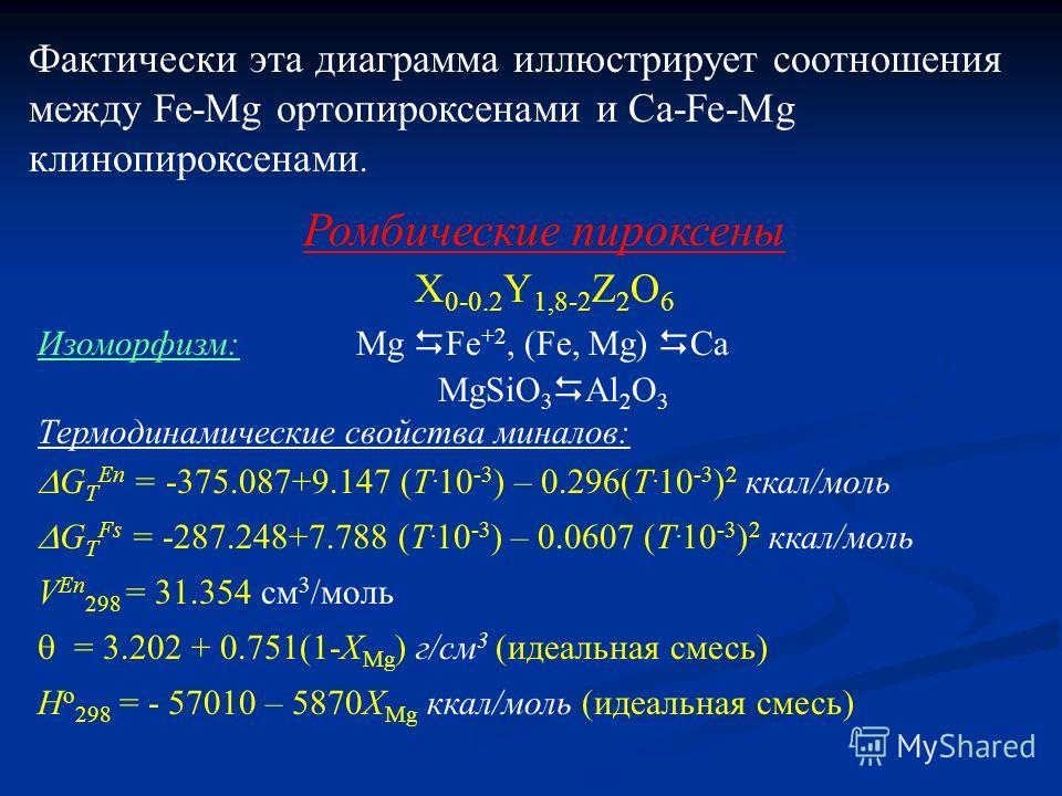 Фактически эта диаграмма иллюстрирует соотношения между Fe-Mg ортопироксенами и Ca-Fe-Mg клинопироксенами. Ромбические пироксены X 0-0.2 Y 1,8-2 Z 2 O 6 Изоморфизм: Mg Fe +2, (Fe, Mg) Cа MgSiO 3 Al 2 O 3 Термодинамические свойства миналов: G T En = -